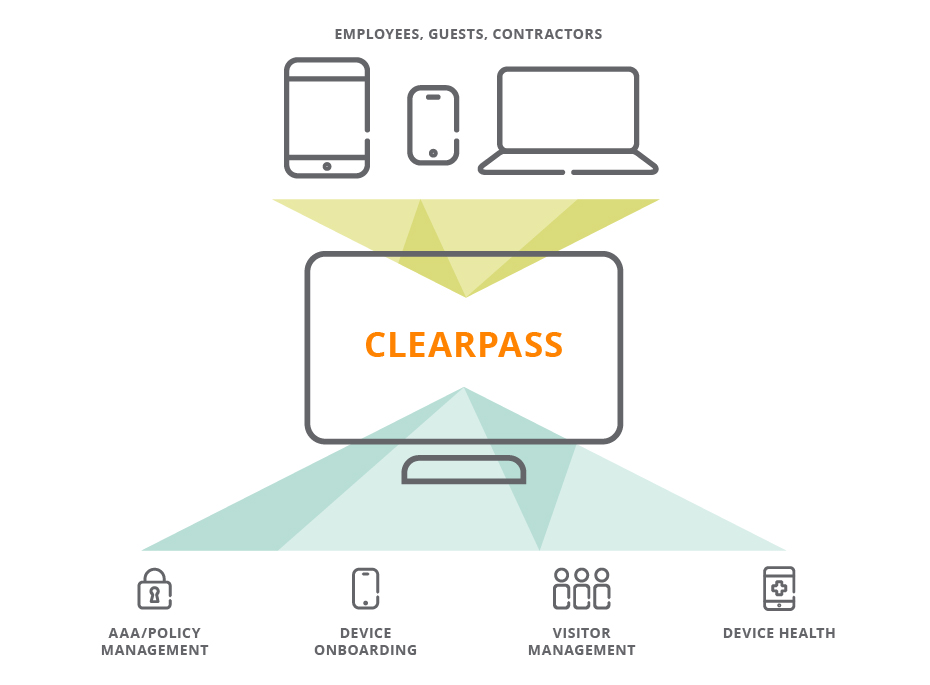 clearpass_930px_4_30_14